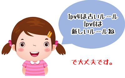 Ipv6とは?インターネットの新しい送受信のルール