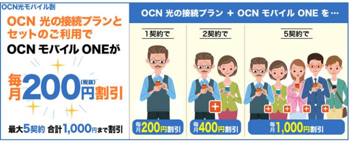OCN光モバイル